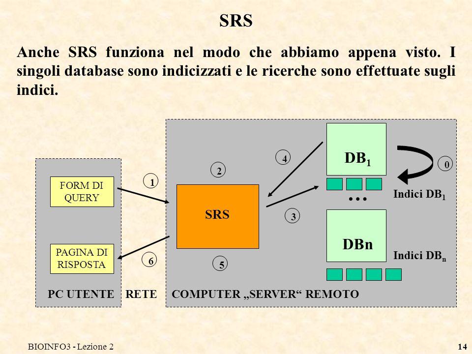 BIOINFO3 - Lezione 214 SRS Anche SRS funziona nel modo che abbiamo appena visto. I singoli database sono indicizzati e le ricerche sono effettuate sug