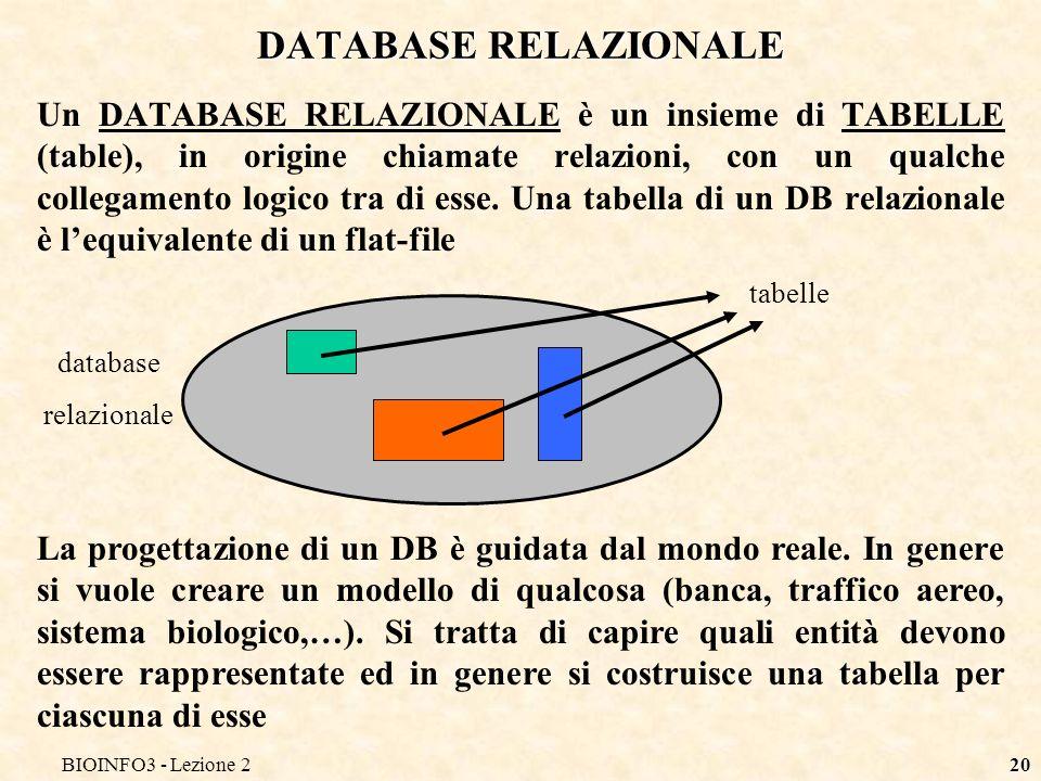 BIOINFO3 - Lezione 220 DATABASE RELAZIONALE Un DATABASE RELAZIONALE è un insieme di TABELLE (table), in origine chiamate relazioni, con un qualche col