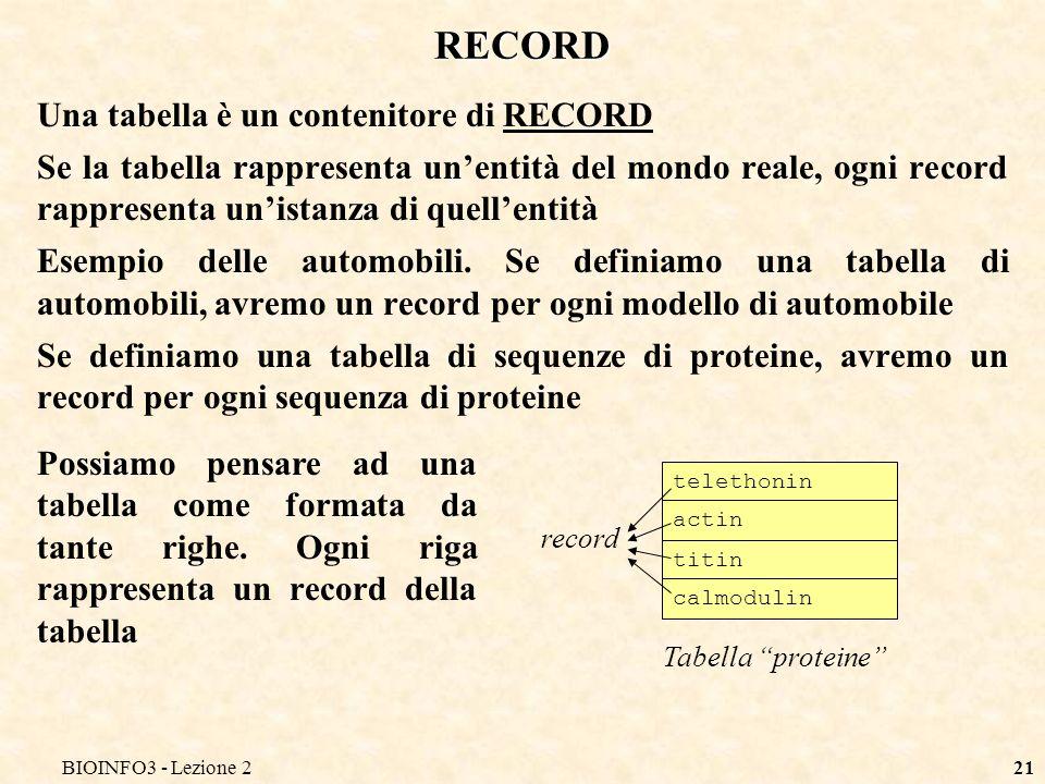 BIOINFO3 - Lezione 221 RECORD Una tabella è un contenitore di RECORD Se la tabella rappresenta unentità del mondo reale, ogni record rappresenta unist