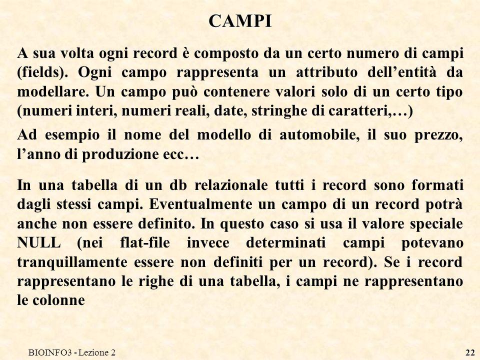 BIOINFO3 - Lezione 222 CAMPI A sua volta ogni record è composto da un certo numero di campi (fields). Ogni campo rappresenta un attributo dellentità d