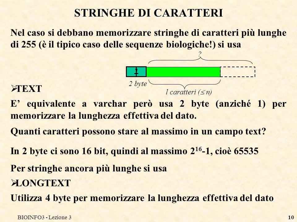 BIOINFO3 - Lezione 310 STRINGHE DI CARATTERI Nel caso si debbano memorizzare stringhe di caratteri più lunghe di 255 (è il tipico caso delle sequenze biologiche!) si usa TEXT E equivalente a varchar però usa 2 byte (anziché 1) per memorizzare la lunghezza effettiva del dato.