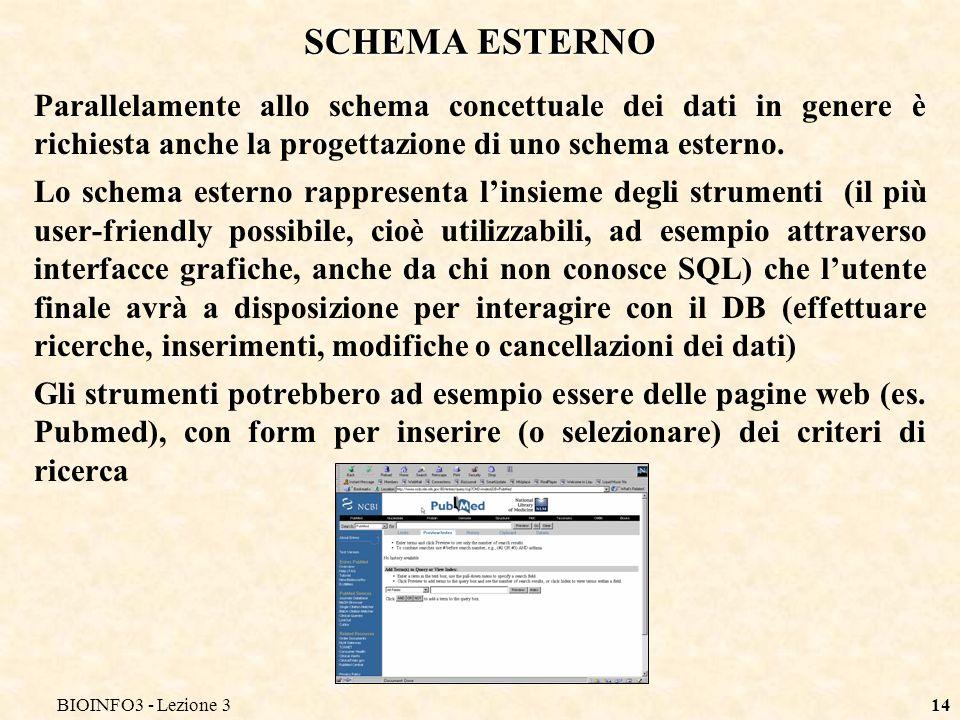 BIOINFO3 - Lezione 314 SCHEMA ESTERNO Parallelamente allo schema concettuale dei dati in genere è richiesta anche la progettazione di uno schema esterno.