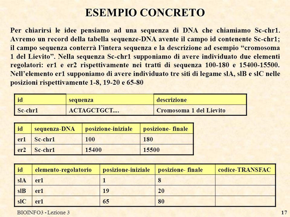 BIOINFO3 - Lezione 317 ESEMPIO CONCRETO Per chiarirsi le idee pensiamo ad una sequenza di DNA che chiamiamo Sc-chr1. Avremo un record della tabella se