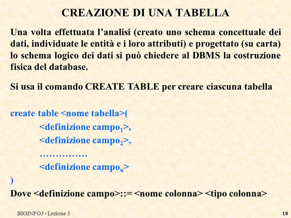 BIOINFO3 - Lezione 318 CREAZIONE DI UNA TABELLA Una volta effettuata lanalisi (creato uno schema concettuale dei dati, individuate le entità e i loro