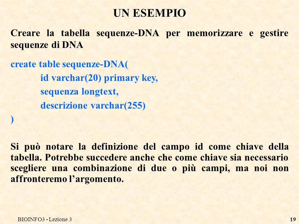 BIOINFO3 - Lezione 319 UN ESEMPIO Creare la tabella sequenze-DNA per memorizzare e gestire sequenze di DNA create table sequenze-DNA( id varchar(20) primary key, sequenza longtext, descrizione varchar(255) ) Si può notare la definizione del campo id come chiave della tabella.