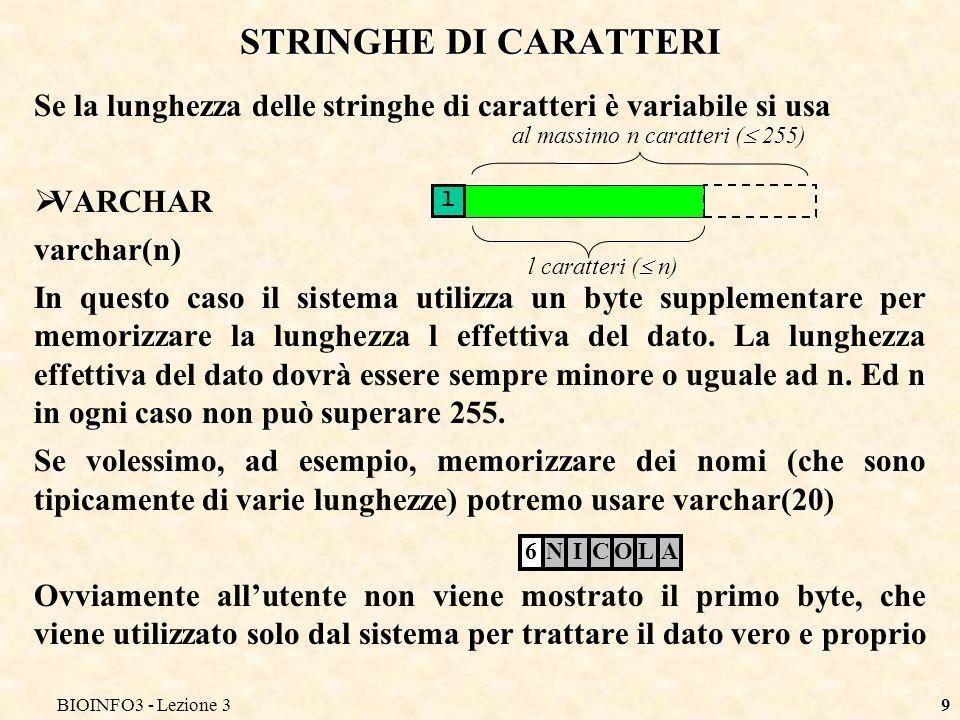 BIOINFO3 - Lezione 39 STRINGHE DI CARATTERI Se la lunghezza delle stringhe di caratteri è variabile si usa VARCHAR varchar(n) In questo caso il sistem