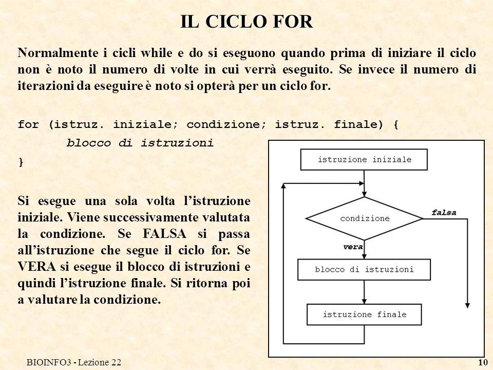 BIOINFO3 - Lezione 2210 IL CICLO FOR Normalmente i cicli while e do si eseguono quando prima di iniziare il ciclo non è noto il numero di volte in cui verrà eseguito.