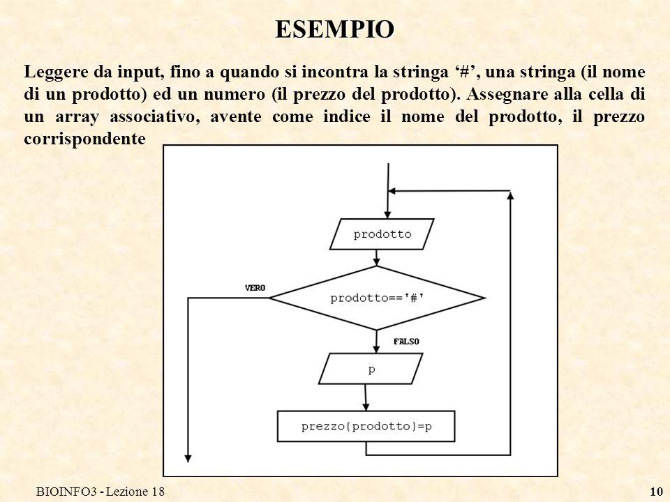 BIOINFO3 - Lezione 1810 ESEMPIO Leggere da input, fino a quando si incontra la stringa #, una stringa (il nome di un prodotto) ed un numero (il prezzo