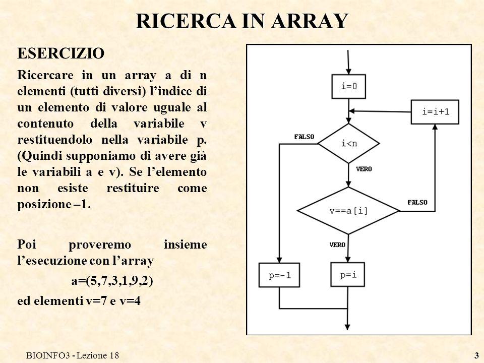 BIOINFO3 - Lezione 183 RICERCA IN ARRAY ESERCIZIO Ricercare in un array a di n elementi (tutti diversi) lindice di un elemento di valore uguale al con