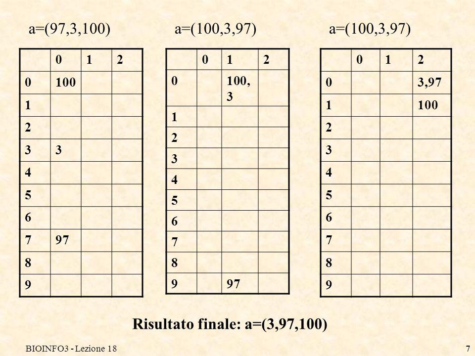 BIOINFO3 - Lezione 187 a=(97,3,100) 012 0100 1 2 33 4 5 6 797 8 9 012 0100, 3 1 2 3 4 5 6 7 8 997 a=(100,3,97) 012 03,97 1100 2 3 4 5 6 7 8 9 a=(100,3