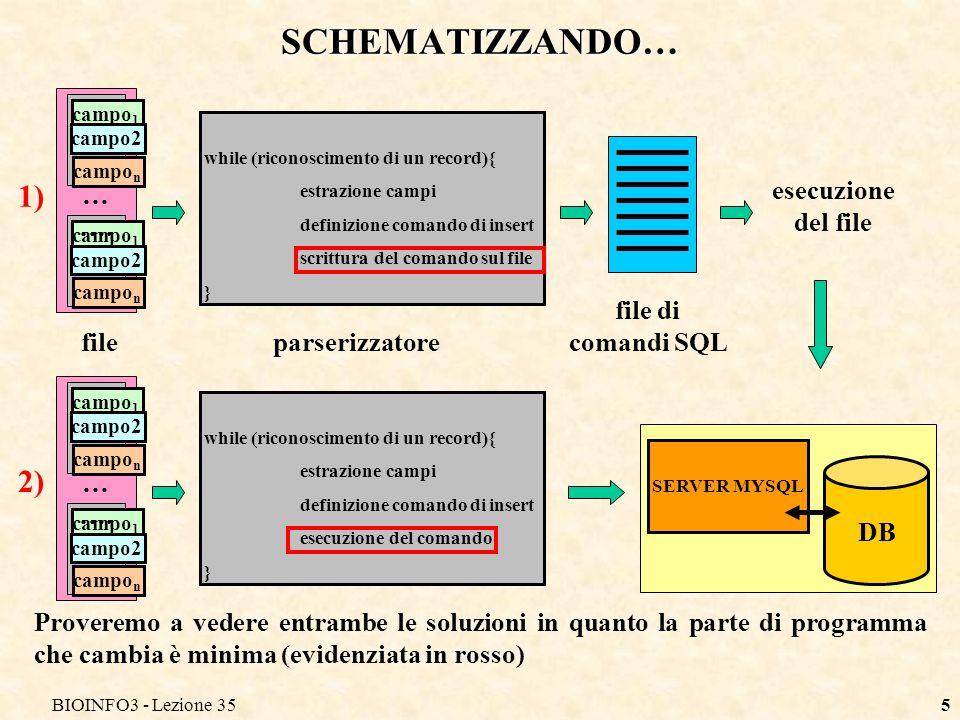 BIOINFO3 - Lezione 355 SCHEMATIZZANDO… Proveremo a vedere entrambe le soluzioni in quanto la parte di programma che cambia è minima (evidenziata in rosso) campo 1 campo2 campo n campo 1 campo2 campo n … ….