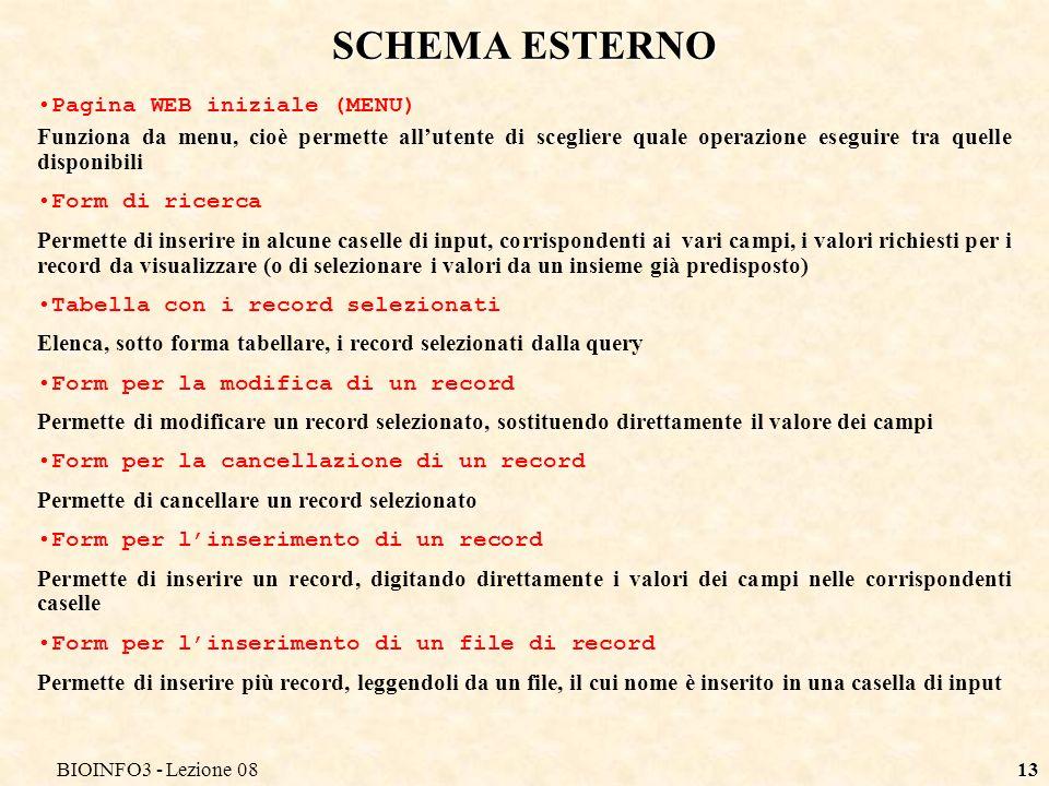 BIOINFO3 - Lezione 0812 SCHEMA ESTERNO Query Inserimento Inserimento da file ENZIMI R ENZIMI R.