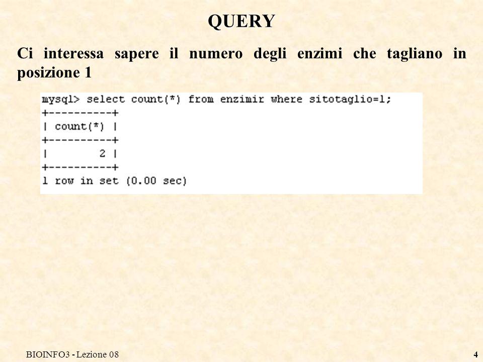 BIOINFO3 - Lezione 083 QUERY Vorremmo vedere tutti i nomi degli enzimi e la corrispondente lunghezza della sequenza, ordinati per lunghezza decrescente e, a parità di lunghezza, in ordine alfabetico