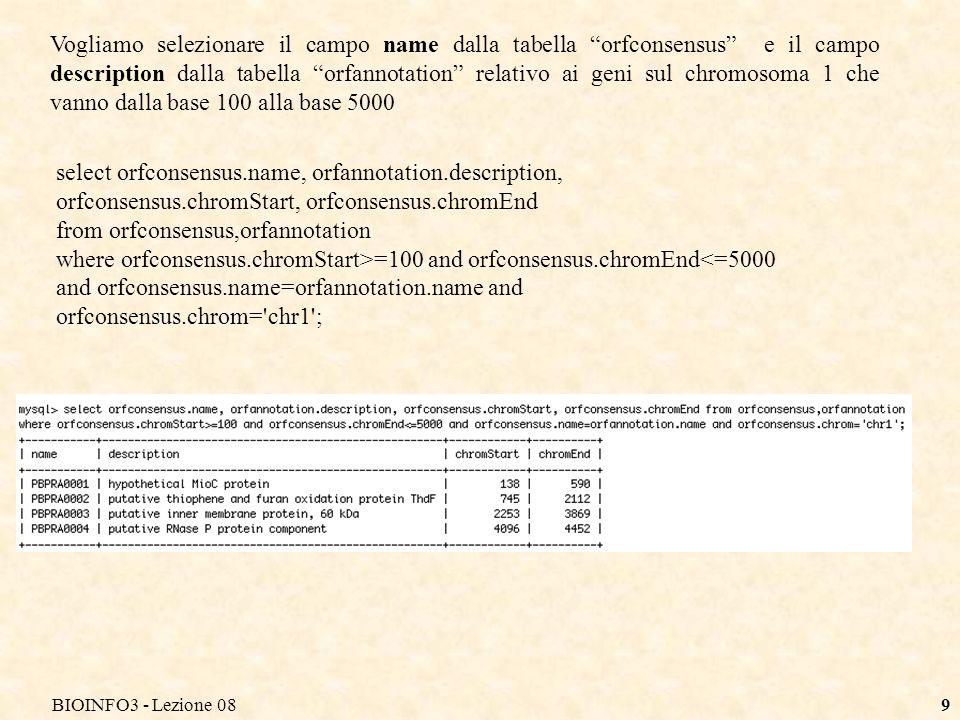 BIOINFO3 - Lezione 088 Tabella orfconsensus Tabella orfannotation