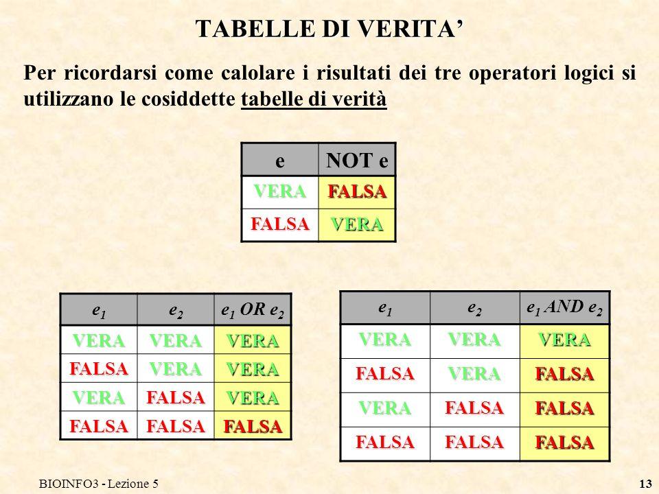 BIOINFO3 - Lezione 512 OPERAZIONI LOGICHE Lalgebra booleana è fondamentale in tutti i linguaggi di programmazione.