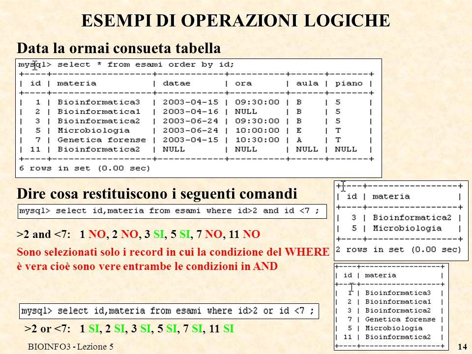 BIOINFO3 - Lezione 513 TABELLE DI VERITA Per ricordarsi come calolare i risultati dei tre operatori logici si utilizzano le cosiddette tabelle di verità eNOT e VERAFALSA FALSAVERA e1e1 e2e2 e 1 OR e 2VERAVERAVERA FALSAVERAVERA VERAFALSAVERA FALSAFALSAFALSA e1e1 e2e2 e 1 AND e 2VERAVERAVERA FALSAVERAFALSA VERAFALSAFALSA FALSAFALSAFALSA