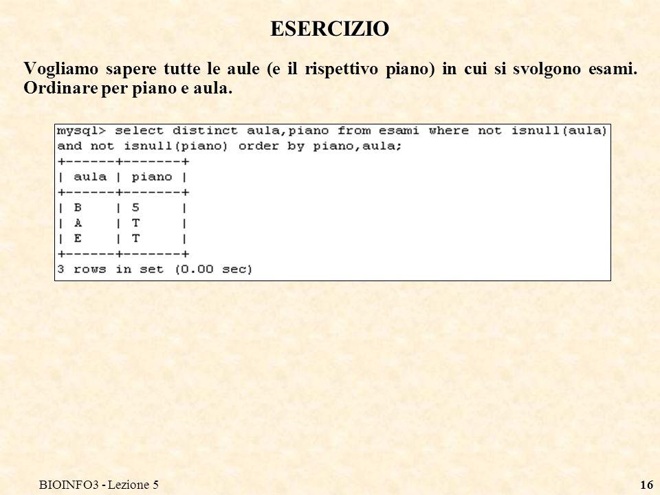 BIOINFO3 - Lezione 515 RICERCA DI VALORI NULLI Per selezionare i record in cui un campo assume il valore NULL si usa la funzione ISNULL.