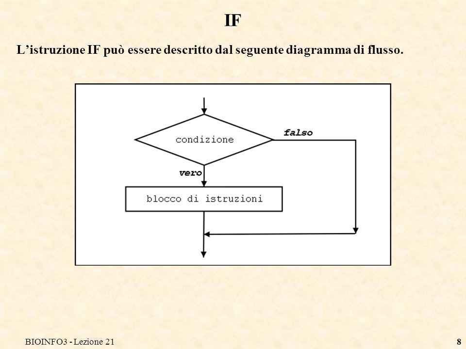 BIOINFO3 - Lezione 219 IF Esempi.