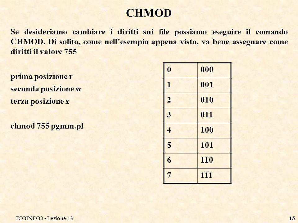 BIOINFO3 - Lezione 1915 CHMOD Se desideriamo cambiare i diritti sui file possiamo eseguire il comando CHMOD. Di solito, come nellesempio appena visto,