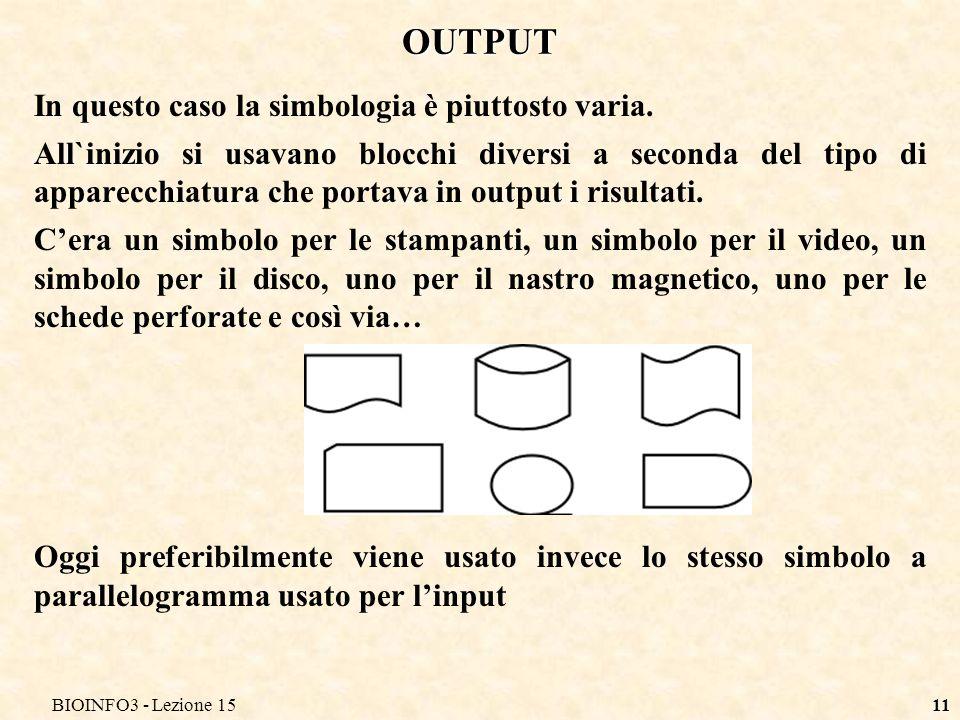 BIOINFO3 - Lezione 1511 OUTPUT In questo caso la simbologia è piuttosto varia. All`inizio si usavano blocchi diversi a seconda del tipo di apparecchia