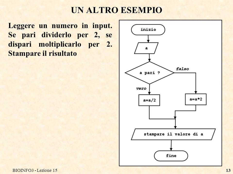 BIOINFO3 - Lezione 1513 UN ALTRO ESEMPIO Leggere un numero in input. Se pari dividerlo per 2, se dispari moltiplicarlo per 2. Stampare il risultato