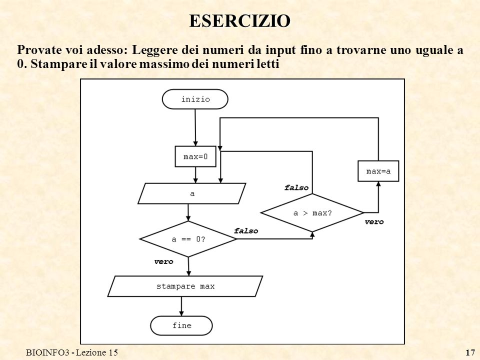 BIOINFO3 - Lezione 1517 ESERCIZIO Provate voi adesso: Leggere dei numeri da input fino a trovarne uno uguale a 0. Stampare il valore massimo dei numer