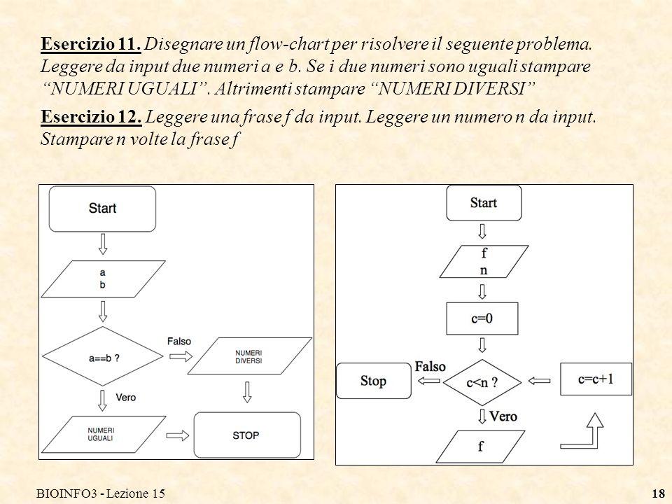 BIOINFO3 - Lezione 1518 Esercizio 11. Disegnare un flow-chart per risolvere il seguente problema. Leggere da input due numeri a e b. Se i due numeri s