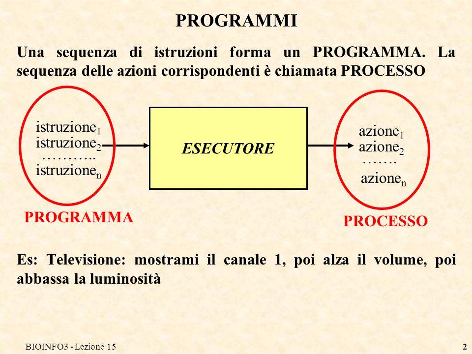 BIOINFO3 - Lezione 152 PROGRAMMI Una sequenza di istruzioni forma un PROGRAMMA. La sequenza delle azioni corrispondenti è chiamata PROCESSO Es: Televi