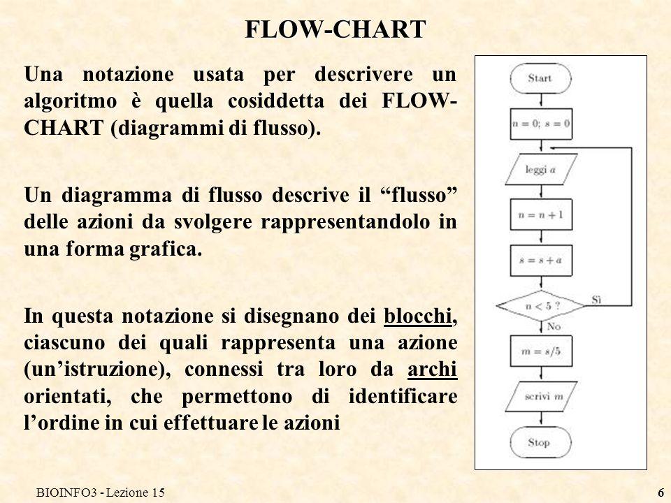 BIOINFO3 - Lezione 156 FLOW-CHART Una notazione usata per descrivere un algoritmo è quella cosiddetta dei FLOW- CHART (diagrammi di flusso). Un diagra