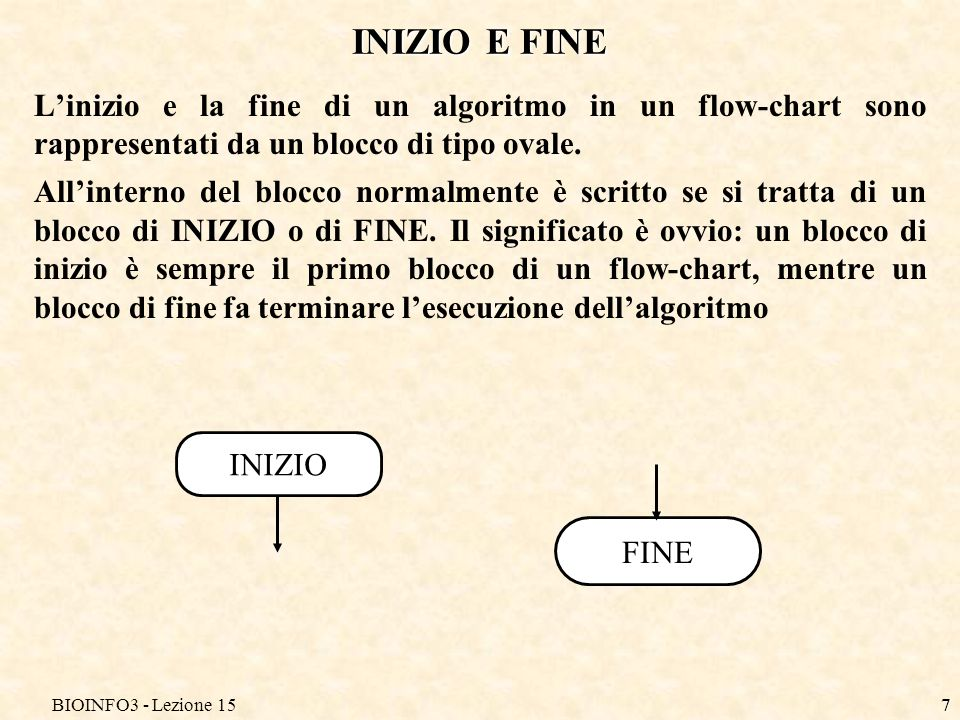 BIOINFO3 - Lezione 157 INIZIO E FINE Linizio e la fine di un algoritmo in un flow-chart sono rappresentati da un blocco di tipo ovale. Allinterno del