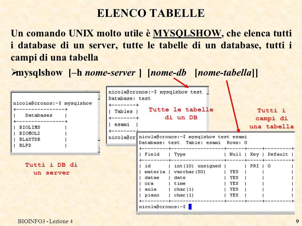 BIOINFO3 - Lezione 49 ELENCO TABELLE Un comando UNIX molto utile è MYSQLSHOW, che elenca tutti i database di un server, tutte le tabelle di un database, tutti i campi di una tabella mysqlshow [–h nome-server ] [nome-db [nome-tabella]] Tutti i DB di un server Tutte le tabelle di un DB Tutti i campi di una tabella