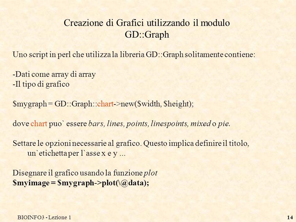 BIOINFO3 - Lezione 113