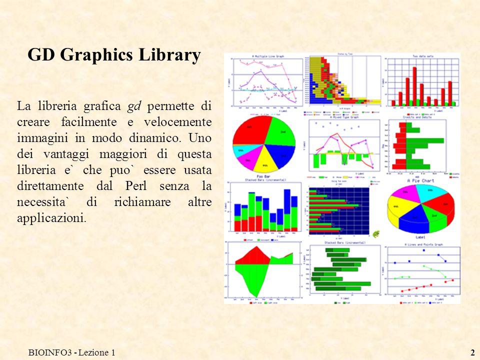 BIOINFO3 - Lezione 12 GD Graphics Library La libreria grafica gd permette di creare facilmente e velocemente immagini in modo dinamico.