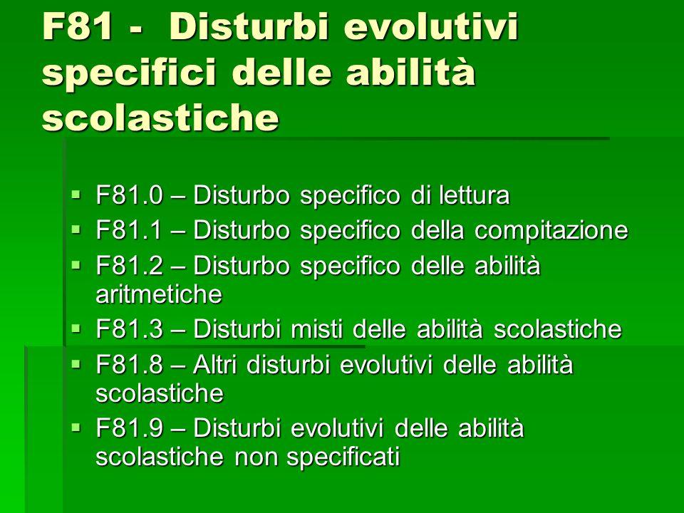 F81 - Disturbi evolutivi specifici delle abilità scolastiche F81.0 – Disturbo specifico di lettura F81.0 – Disturbo specifico di lettura F81.1 – Disturbo specifico della compitazione F81.1 – Disturbo specifico della compitazione F81.2 – Disturbo specifico delle abilità aritmetiche F81.2 – Disturbo specifico delle abilità aritmetiche F81.3 – Disturbi misti delle abilità scolastiche F81.3 – Disturbi misti delle abilità scolastiche F81.8 – Altri disturbi evolutivi delle abilità scolastiche F81.8 – Altri disturbi evolutivi delle abilità scolastiche F81.9 – Disturbi evolutivi delle abilità scolastiche non specificati F81.9 – Disturbi evolutivi delle abilità scolastiche non specificati