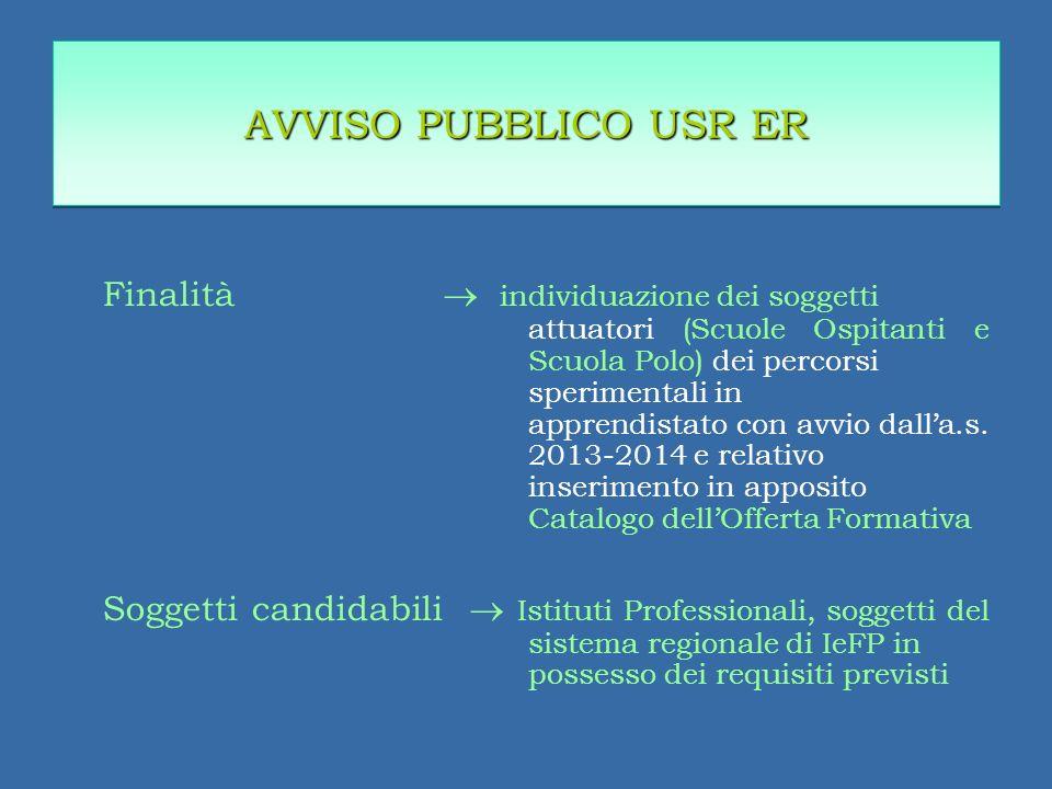 Finalità individuazione dei soggetti attuatori (Scuole Ospitanti e Scuola Polo) dei percorsi sperimentali in apprendistato con avvio dalla.s.