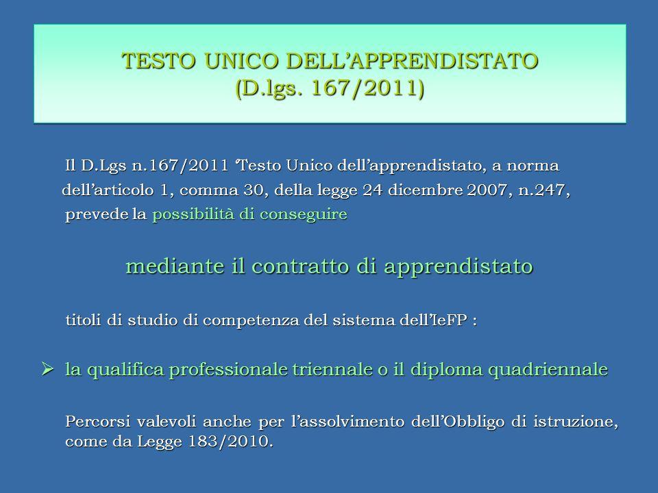 TESTO UNICO DELLAPPRENDISTATO (D.lgs.