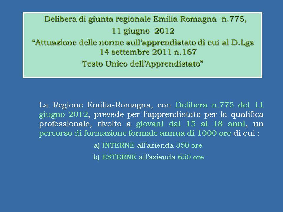 Delibera di giunta regionale Emilia Romagna n.775, 11 giugno 2012 Attuazione delle norme sullapprendistato di cui al D.Lgs 14 settembre 2011 n.167 Testo Unico dellApprendistato Delibera di giunta regionale Emilia Romagna n.775, 11 giugno 2012 Attuazione delle norme sullapprendistato di cui al D.Lgs 14 settembre 2011 n.167 Testo Unico dellApprendistato La Regione Emilia-Romagna, con Delibera n.775 del 11 giugno 2012, prevede per lapprendistato per la qualifica professionale, rivolto a giovani dai 15 ai 18 anni, un percorso di formazione formale annua di 1000 ore di cui : a) INTERNE allazienda 350 ore b) ESTERNE allazienda 650 ore