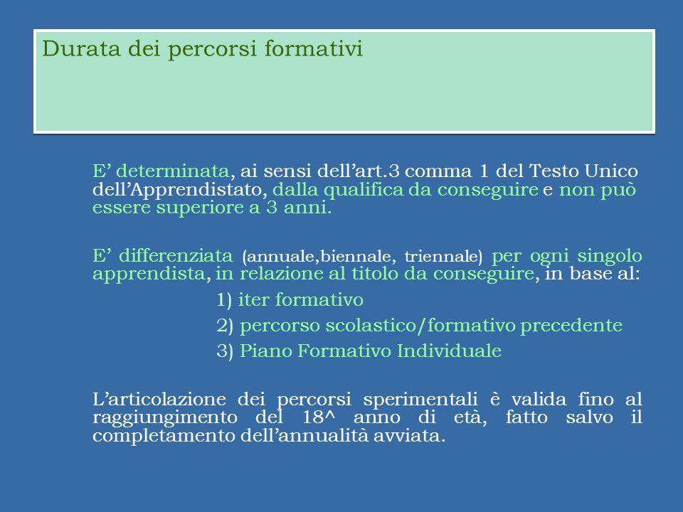 Li E determinata, ai sensi dellart.3 comma 1 del Testo Unico dellApprendistato, dalla qualifica da conseguire e non può essere superiore a 3 anni.