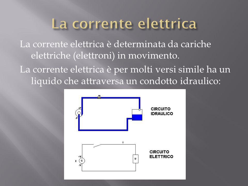 La corrente elettrica è determinata da cariche elettriche (elettroni) in movimento.