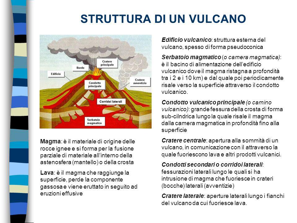 TIPI DI VULCANI In base allo stato dellattività vulcanica si riconoscono: VULCANI ATTIVI, nei quali lATTIVITA VULCANICA ECOSTANTE O PERIODICA e l eruzione può avvenire da un momento all altro (Es.