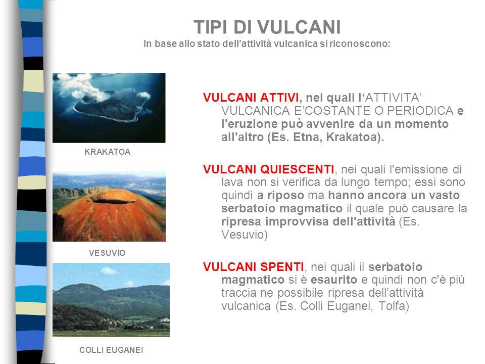 TIPI DI MAGMA E TIPI DI VULCANI (FORMA) MagmaComposizione del magma Consistenza del magma Tipo di eruzione Tipo di vulcano BASICO Povero in ossido di silicio (SiO 2 ) FluidoEFFUSIVAA SCUDO ACIDO Ricco in ossido di silicio (SiO 2 ) Viscoso e ricco di gas ESPLOSIVA A CONO ( STRATO-VULCANO ) Il VULCANO A SCUDO (Hawaii, Islanda) è caratterizzato da una forma appiattita dovuta alla presenza di magmi di tipo basico che danno origine a lave basiche molto calde e fluide, poco viscose, che scorrono in larghe e lunghe colate per molti chilometri prima di solidificare (basi anche di centinaia di km) Il VULCANO A CONO (o STRATO o COMPOSTO) è caratterizzato da una forma sub-conica e si forma in presenza di magmi acidi.