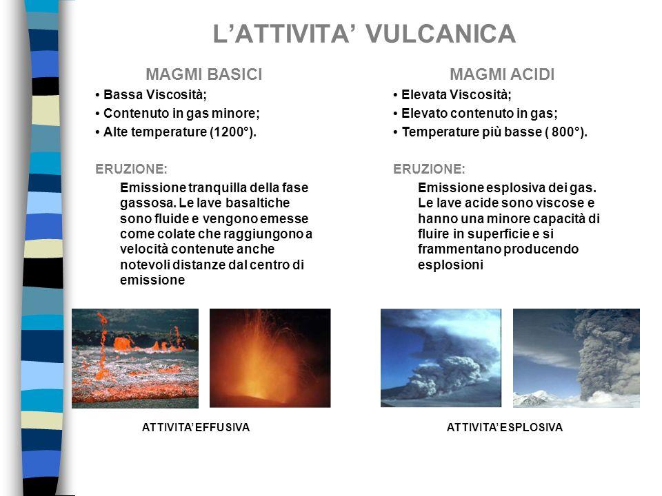 LATTIVITA VULCANICA MAGMI BASICI Bassa Viscosità; Contenuto in gas minore; Alte temperature (1200°). ERUZIONE: Emissione tranquilla della fase gassosa