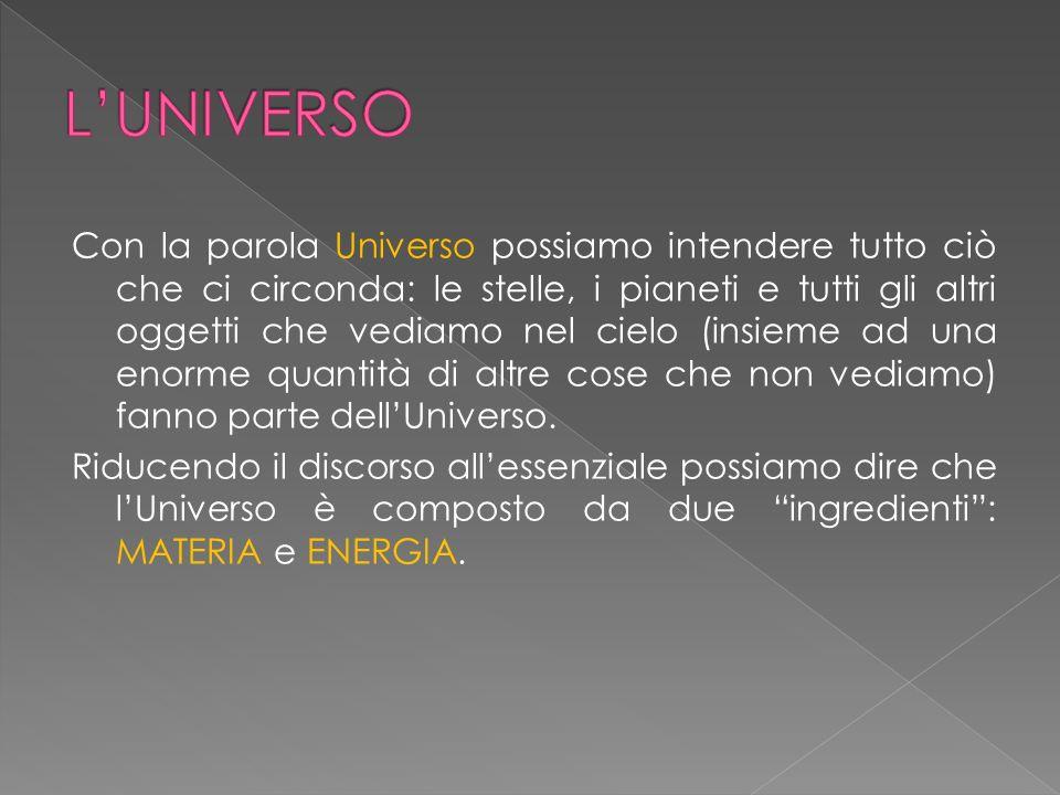 Con la parola Universo possiamo intendere tutto ciò che ci circonda: le stelle, i pianeti e tutti gli altri oggetti che vediamo nel cielo (insieme ad