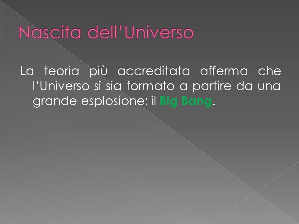 La teoria più accreditata afferma che lUniverso si sia formato a partire da una grande esplosione: il Big Bang.