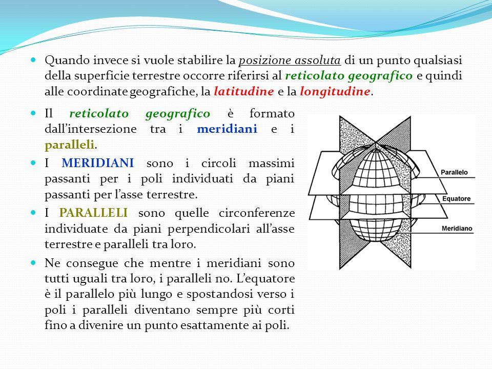 Quando invece si vuole stabilire la posizione assoluta di un punto qualsiasi della superficie terrestre occorre riferirsi al reticolato geografico e q