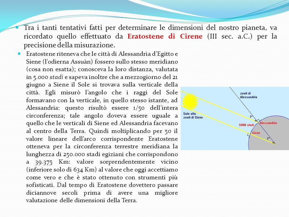 Tra i tanti tentativi fatti per determinare le dimensioni del nostro pianeta, va ricordato quello effettuato da Eratostene di Cirene (III sec. a.C.) p