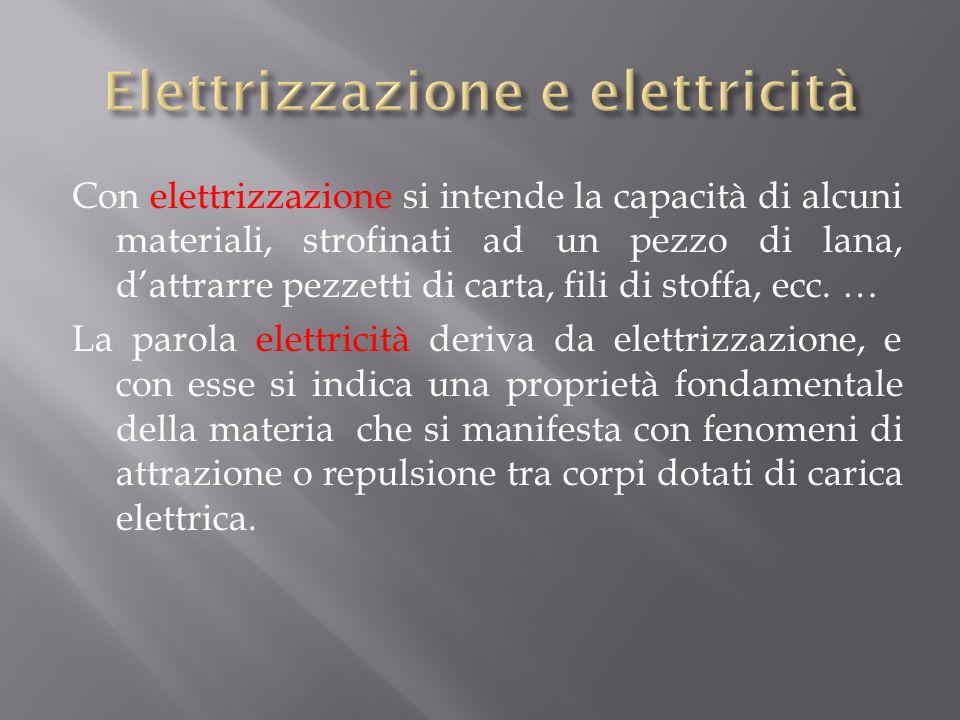 Strofinando una bacchetta di plastica, o di vetro, su di un panno di lana, questi materiali acquistano una carica elettrica.