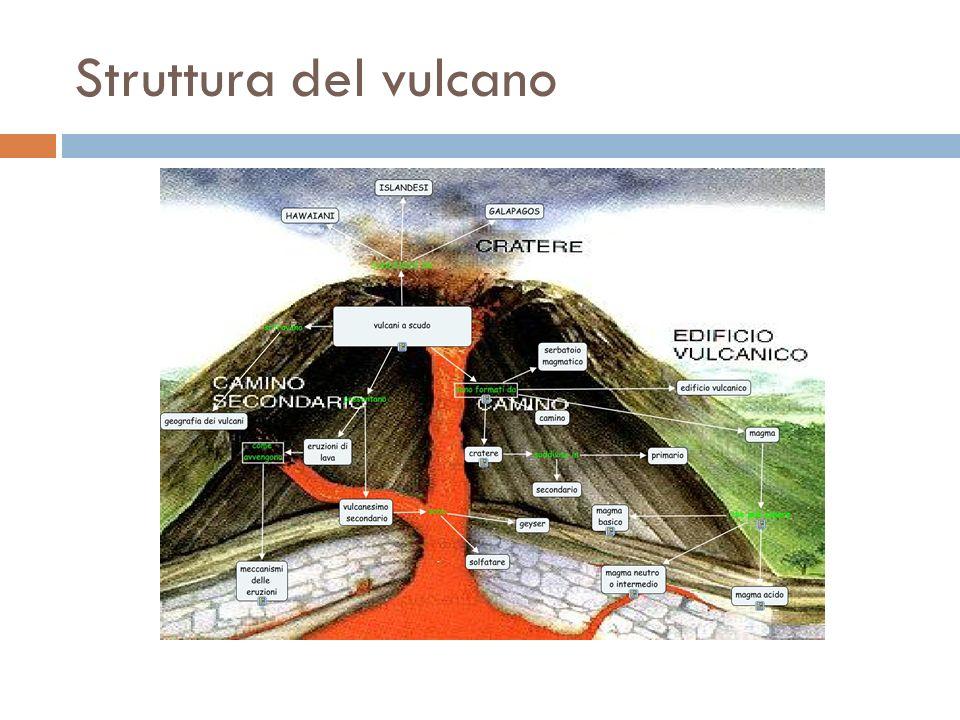 Struttura del vulcano