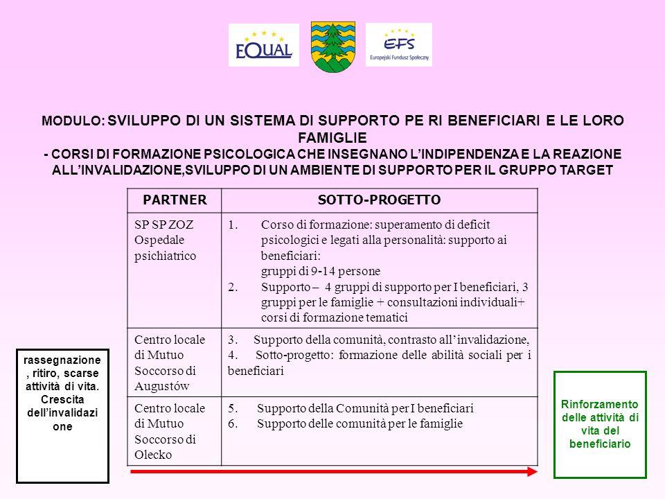 MODULO: SVILUPPO DI UN SISTEMA DI SUPPORTO PE RI BENEFICIARI E LE LORO FAMIGLIE - CORSI DI FORMAZIONE PSICOLOGICA CHE INSEGNANO LINDIPENDENZA E LA REA