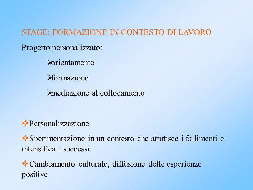 STAGE: FORMAZIONE IN CONTESTO DI LAVORO Progetto personalizzato: orientamento formazione mediazione al collocamento Personalizzazione Sperimentazione